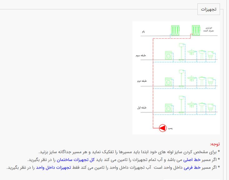 محاسبه آب مورد نیاز با استفاده از تجهیزات ساختمان - دبی